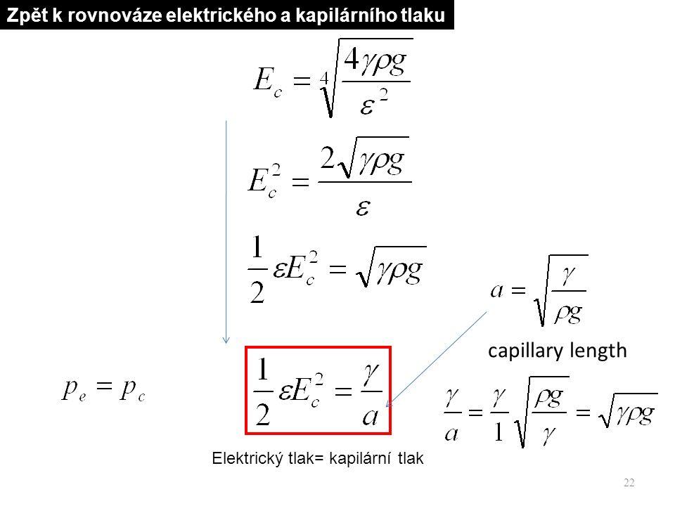22 capillary length Elektrický tlak= kapilární tlak Zpět k rovnováze elektrického a kapilárního tlaku