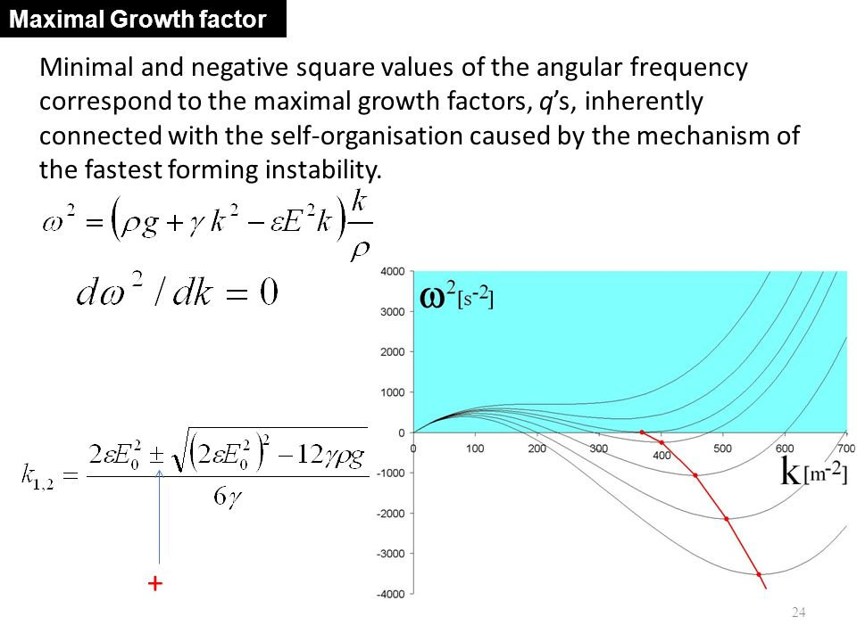 24 Minimal and negative square values of the angular frequency correspond to the maximal growth factors, q's, inherently connected with the self-organ