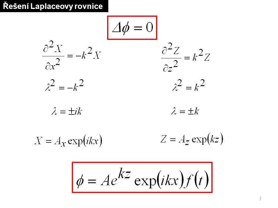 3 Řešení Laplaceovy rovnice