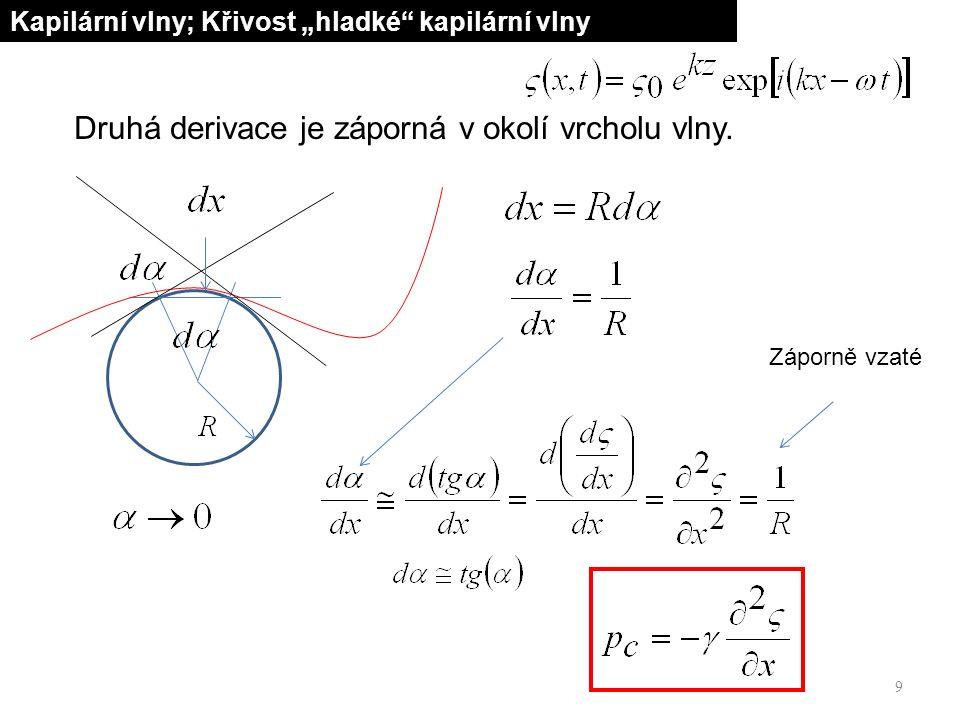 """9 Kapilární vlny; Křivost """"hladké kapilární vlny Druhá derivace je záporná v okolí vrcholu vlny."""