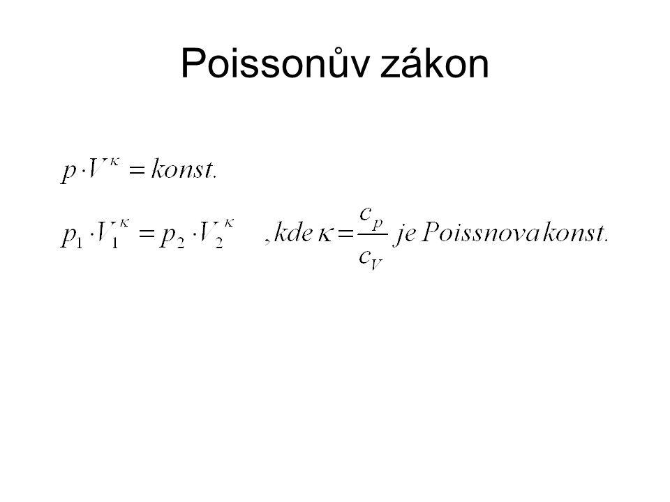 Poissonův zákon