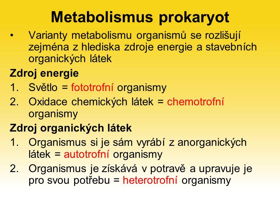Metabolismus prokaryot Varianty metabolismu organismů se rozlišují zejména z hlediska zdroje energie a stavebních organických látek Zdroj energie 1.Světlo = fototrofní organismy 2.Oxidace chemických látek = chemotrofní organismy Zdroj organických látek 1.Organismus si je sám vyrábí z anorganických látek = autotrofní organismy 2.Organismus je získává v potravě a upravuje je pro svou potřebu = heterotrofní organismy