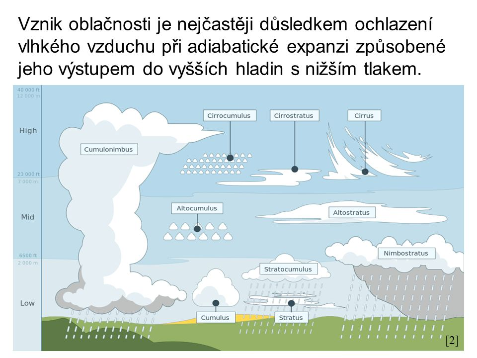 Vznik oblačnosti je nejčastěji důsledkem ochlazení vlhkého vzduchu při adiabatické expanzi způsobené jeho výstupem do vyšších hladin s nižším tlakem.