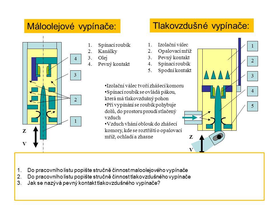 Máloolejové vypínače: 1 2 3 1.Spínací roubík 2.Kanálky 3.Olej 4.Pevný kontakt 4 Oblouk odpaří okolní olej, páry unikají kanálky Prostor, který se uvolňuje je zaplavován čerstvým olejem Při zhášení oblouku proudí olej kolmo k ose oblouku (příčné přerušení) Tlakovzdušné vypínače: 1 2 3 4 5 1.Izolační válec 2.Opalovací mříž 3.Pevný kontakt 4.Spínací roubík 5.Spodní kontakt ZVZV Izolační válec tvoří zhášecí komoru Spínací roubík se ovládá pákou, která má tlakovzdušný pohon Při vypínání se roubík pohybuje dolů, do prostoru proudí stlačený vzduch Vzduch vhání oblouk do zhášecí komory, kde se roztříští o opalovací mříž, ochladí a zhasne ZVZV 1.Do pracovního listu popište stručně činnost maloolejového vypínače 2.Do pracovního listu popište stručně činnost tlakovzdušného vypínače 3.Jak se nazývá pevný kontakt tlakovzdušného vypínače