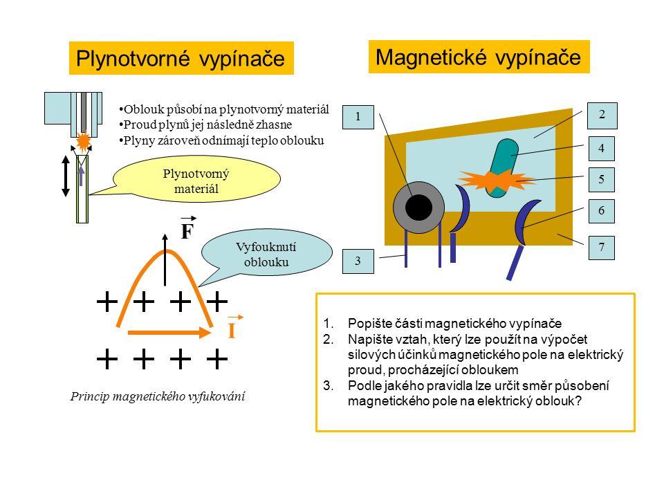 Rychlovypínače 1 2 3 4 5 6 7 1.Cívka elektromagnetu 2.Magnetický obvod 3.Závity přívodního proudu 4.Jádro se vzduchovými mezerami 5.Pohyblivá kotva 6.Pohyblivý kontakt 7.Pružina Tlakoplynové vypínače (SF 6 ) SF 6 – stálý, netečný, nejedovatý, nedýchatelný Výborné ochlazovací vlastnosti Dvakrát až třikrát lepší el.