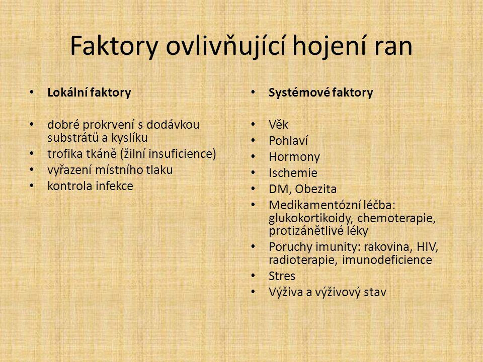Faktory ovlivňující hojení ran Lokální faktory dobré prokrvení s dodávkou substrátů a kyslíku trofika tkáně (žilní insuficience) vyřazení místního tlaku kontrola infekce Systémové faktory Věk Pohlaví Hormony Ischemie DM, Obezita Medikamentózní léčba: glukokortikoidy, chemoterapie, protizánětlivé léky Poruchy imunity: rakovina, HIV, radioterapie, imunodeficience Stres Výživa a výživový stav