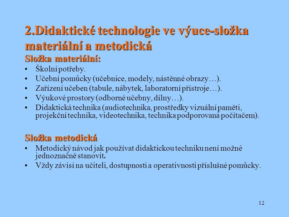 12 2.Didaktické technologie ve výuce-složka materiální a metodická Složka materiální: Školní potřeby.