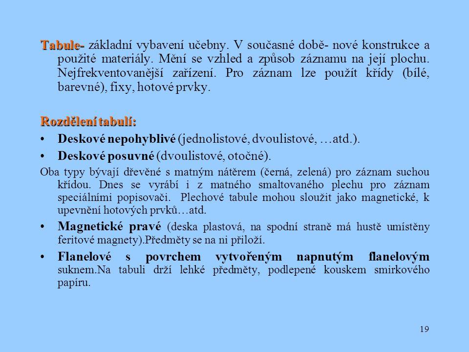 19 Tabule- Tabule- základní vybavení učebny. V současné době- nové konstrukce a použité materiály.