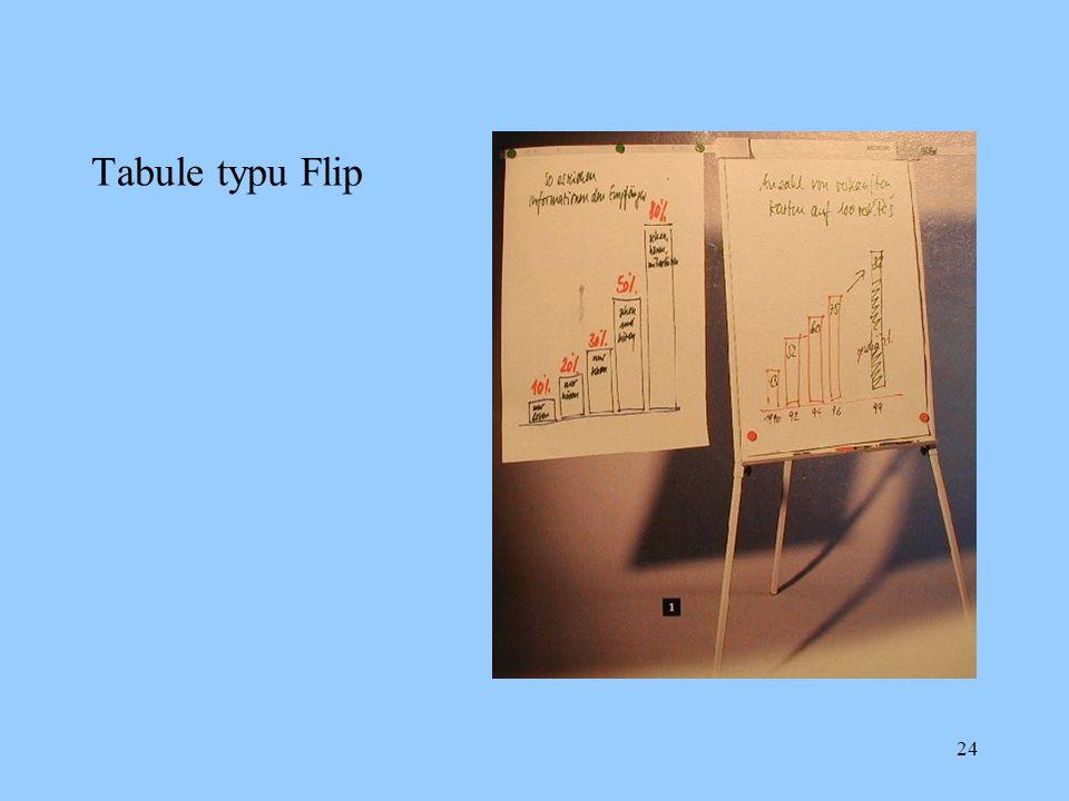 24 Tabule typu Flip