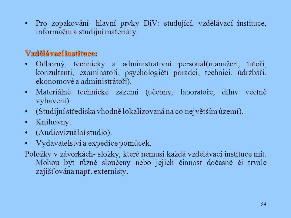34 Pro zopakování- hlavní prvky DiV: studující, vzdělávací instituce, informační a studijní materiály.