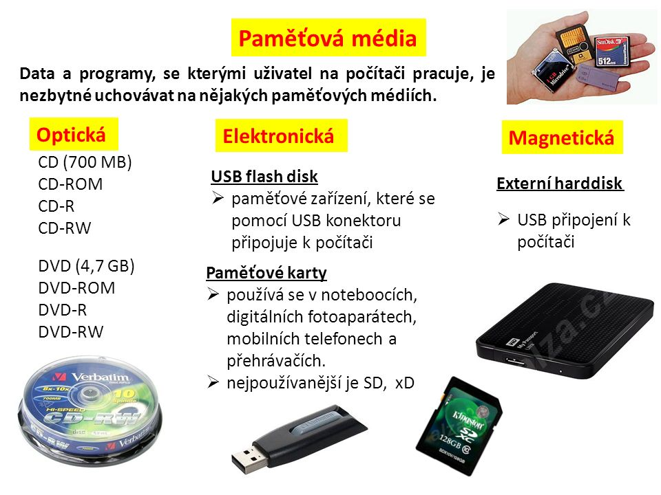 Data a programy, se kterými uživatel na počítači pracuje, je nezbytné uchovávat na nějakých paměťových médiích. Paměťová média Optická CD (700 MB) CD-