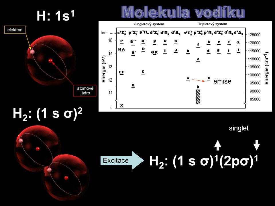 H 2 : (1 s σ) 2 Excitace H 2 : (1 s σ) 1 (2pσ) 1 singlet emise H: 1s 1