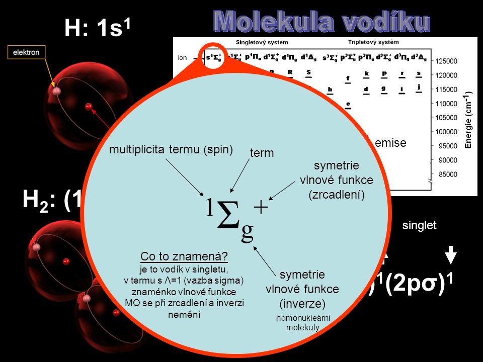 H 2 : (1 s σ) 2 Excitace H 2 : (1 s σ) 1 (2pσ) 1 singlet emise 1Σg+1Σg+ multiplicita termu (spin) term symetrie vlnové funkce (inverze) symetrie vlnové funkce (zrcadlení) homonukleární molekuly Co to znamená.