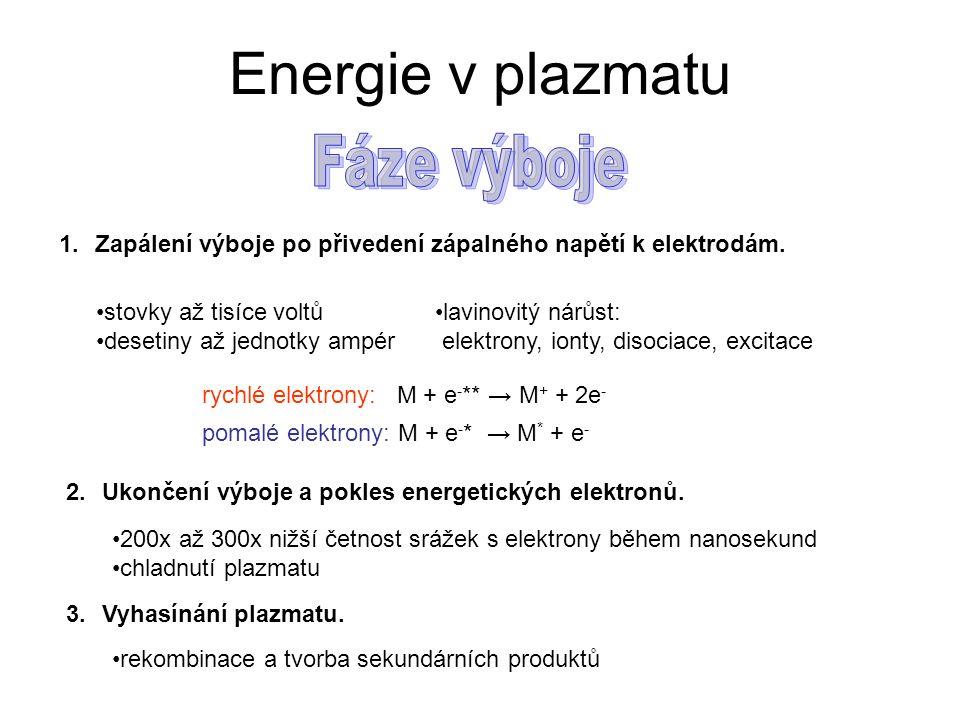 Energie v plazmatu 1.Zapálení výboje po přivedení zápalného napětí k elektrodám.
