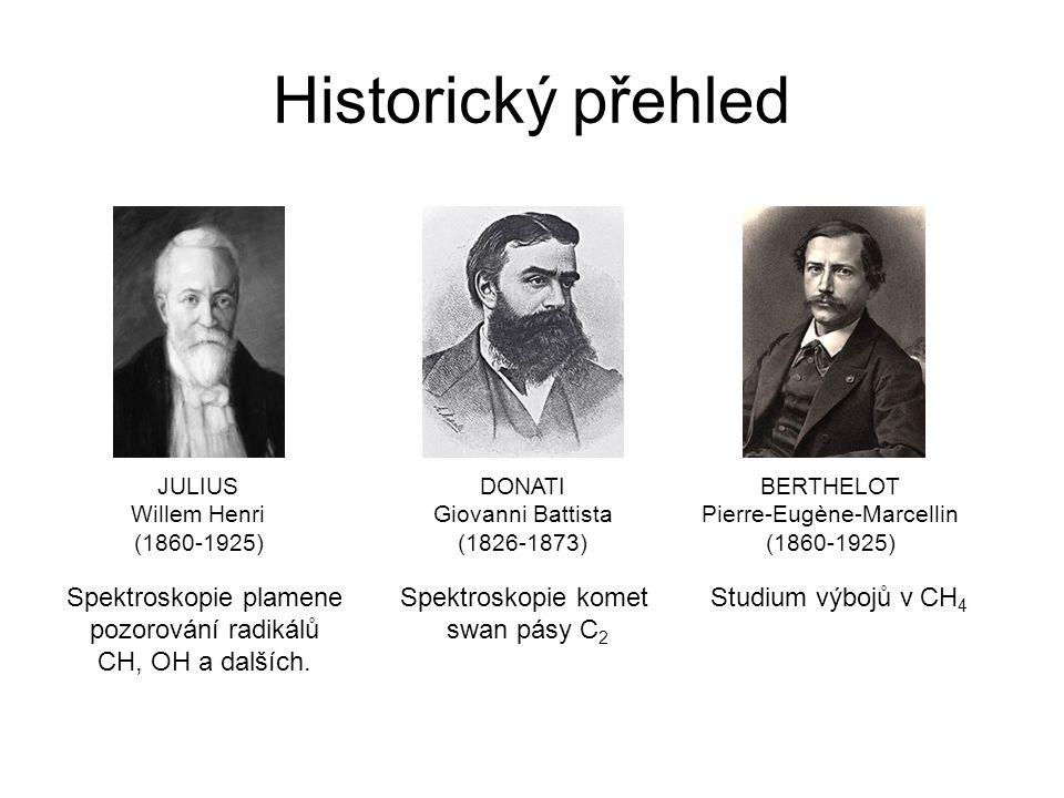 Historický přehled JULIUS Willem Henri (1860-1925) Spektroskopie plamene pozorování radikálů CH, OH a dalších.
