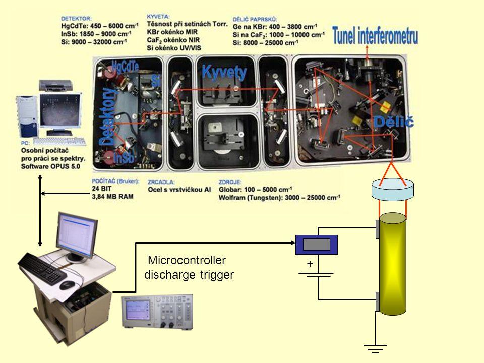 + Microcontroller discharge trigger