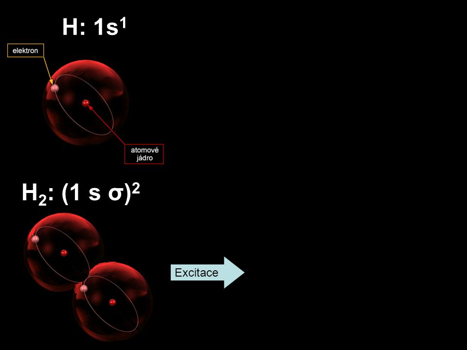 H 2 : (1 s σ) 2 Excitace H: 1s 1