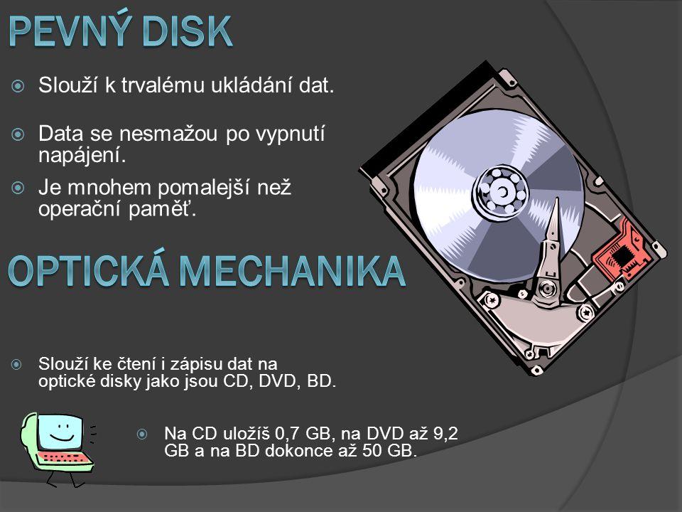 http://www.wikipedia.org Microsoft - http://office.microsoft.comhttp://office.microsoft.com http://timetobleed.com/memprof-a-ruby-level-memory-profiler/ http://www.pf.jcu.cz/stru/katedry/fyzika/prof/Tesar/diplo mky/pruvodce_hw/seznam/komponenty.htm http://www.freewebs.com/computingstudies/S1_UT_Systems/S1UTSystems_07.htm http://hardwareganova.blogspot.com/2010/10/graficka-karta.html