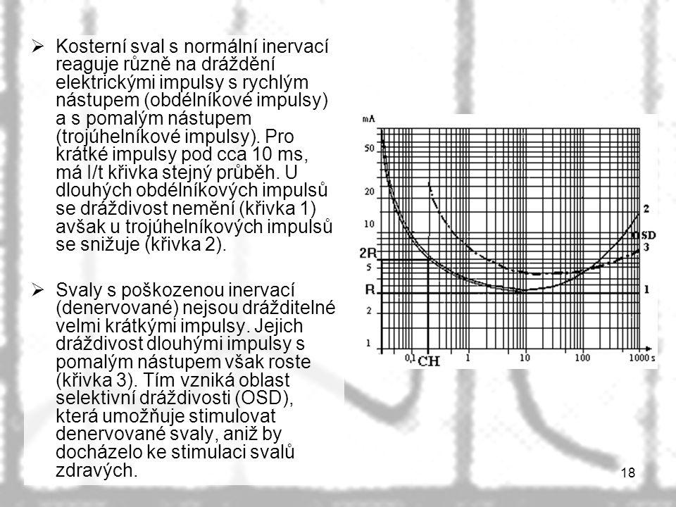18  Kosterní sval s normální inervací reaguje různě na dráždění elektrickými impulsy s rychlým nástupem (obdélníkové impulsy) a s pomalým nástupem (trojúhelníkové impulsy).