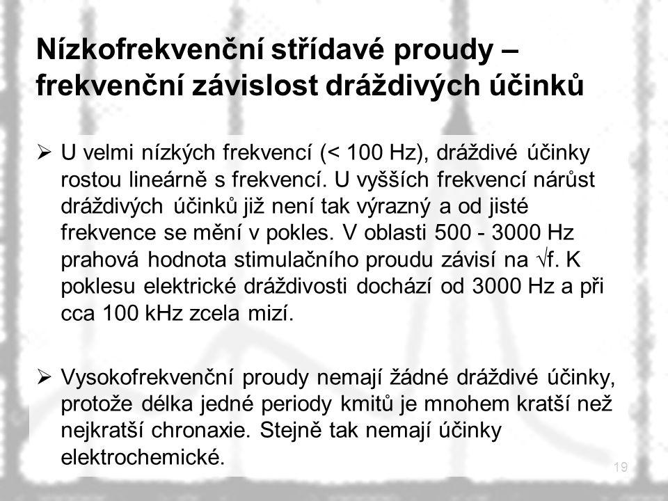 19 Nízkofrekvenční střídavé proudy – frekvenční závislost dráždivých účinků  U velmi nízkých frekvencí (< 100 Hz), dráždivé účinky rostou lineárně s frekvencí.