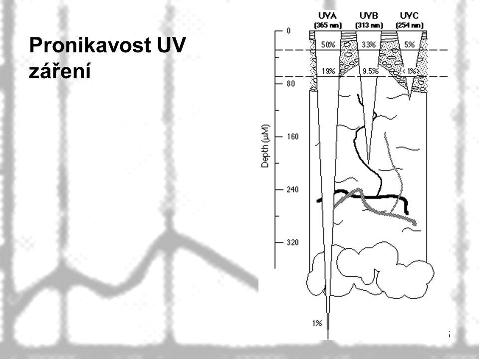 45 Pronikavost UV záření
