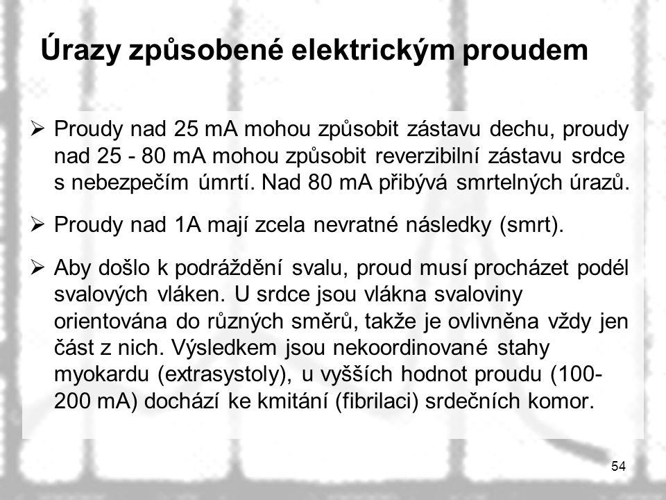 54 Úrazy způsobené elektrickým proudem  Proudy nad 25 mA mohou způsobit zástavu dechu, proudy nad 25 - 80 mA mohou způsobit reverzibilní zástavu srdce s nebezpečím úmrtí.
