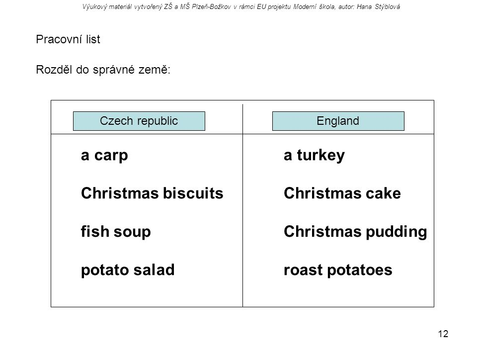 12 Pracovní list Rozděl do správné země: Czech republicEngland a carp Christmas biscuits fish soup potato salad a turkey Christmas cake Christmas pudd