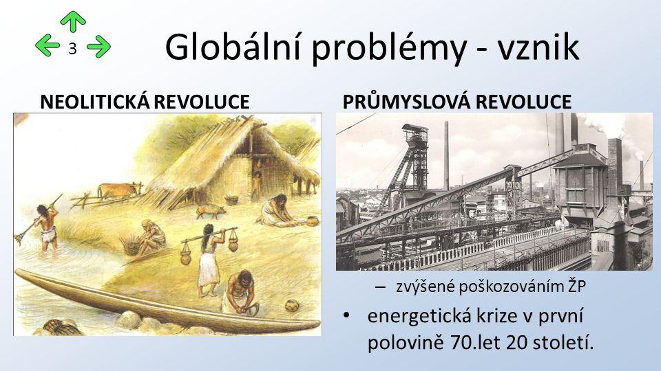 NEOLITICKÁ REVOLUCE po odeznění doby ledové (cca před 8-6 tis let) začali lidé postupně přecházet od lovu zvěře a sběru plodin k jednoduchým formám zemědělství vypalování lesů a zakládání trvalých sídel PRŮMYSLOVÁ REVOLUCE přelom 18.-19.století mohutný rozvoj průmyslu – výrazná těžba surovin – zvýšená urbanizace (stěhování lidí do měst z venkova, pracovní síla pro nově vznikající průmyslové podniky) – zvýšené poškozováním ŽP energetická krize v první polovině 70.let 20 století.