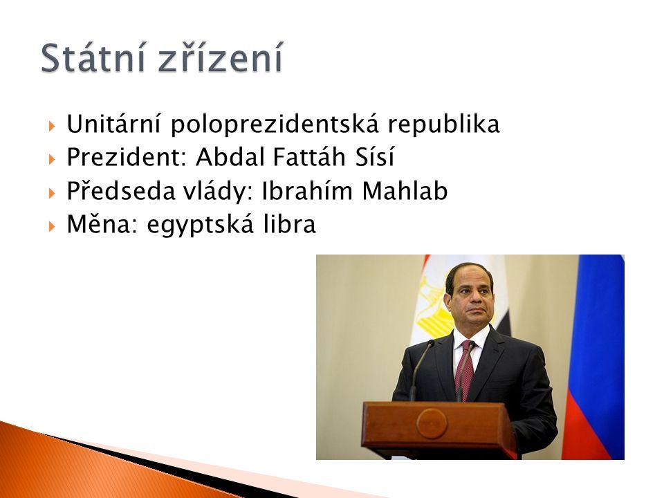  Unitární poloprezidentská republika  Prezident: Abdal Fattáh Sísí  Předseda vlády: Ibrahím Mahlab  Měna: egyptská libra