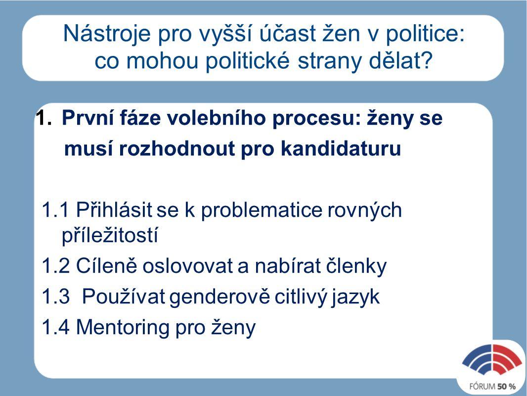 Nástroje pro vyšší účast žen v politice: co mohou politické strany dělat.