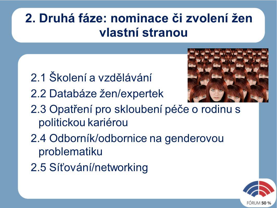 2. Druhá fáze: nominace či zvolení žen vlastní stranou 2.1 Školení a vzdělávání 2.2 Databáze žen/expertek 2.3 Opatření pro skloubení péče o rodinu s p