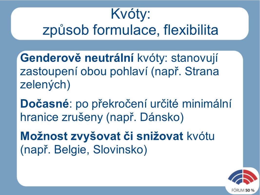 Kvóty: způsob formulace, flexibilita Genderově neutrální kvóty: stanovují zastoupení obou pohlaví (např.
