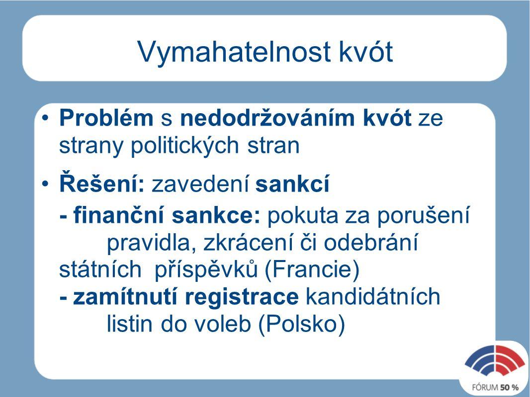 Vymahatelnost kvót Problém s nedodržováním kvót ze strany politických stran Řešení: zavedení sankcí - finanční sankce: pokuta za porušení pravidla, zkrácení či odebrání státních příspěvků (Francie) - zamítnutí registrace kandidátních listin do voleb (Polsko)