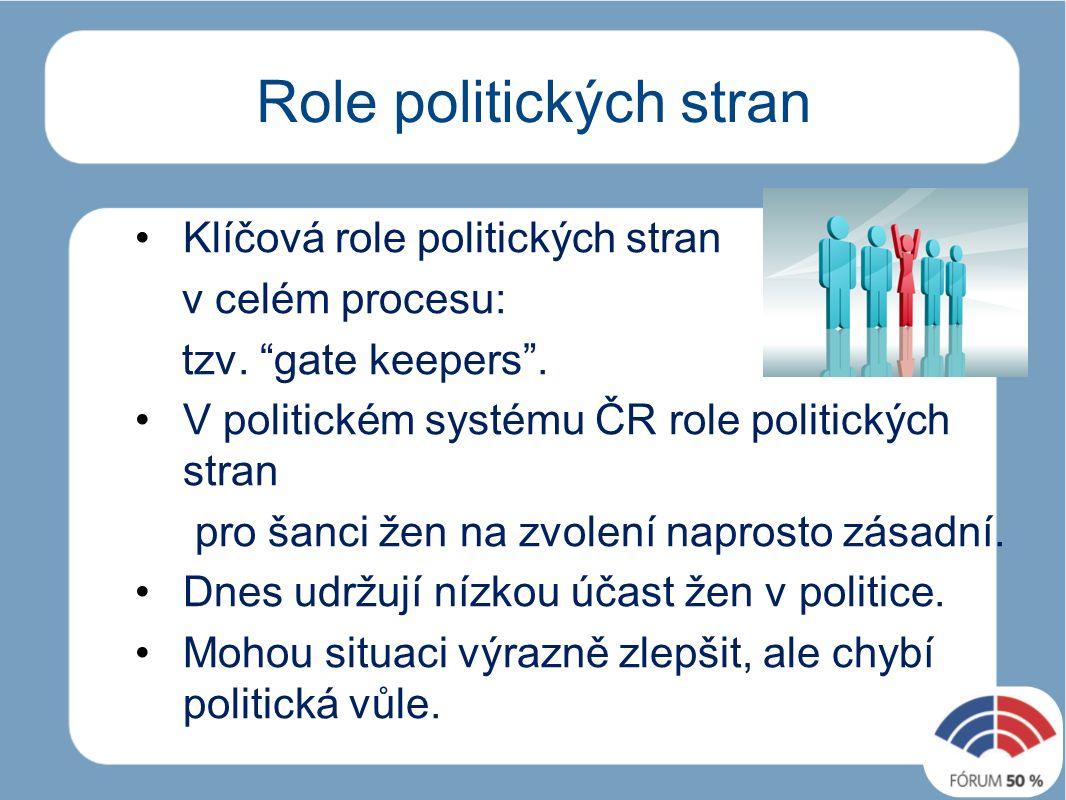 Role politických stran Klíčová role politických stran v celém procesu: tzv.
