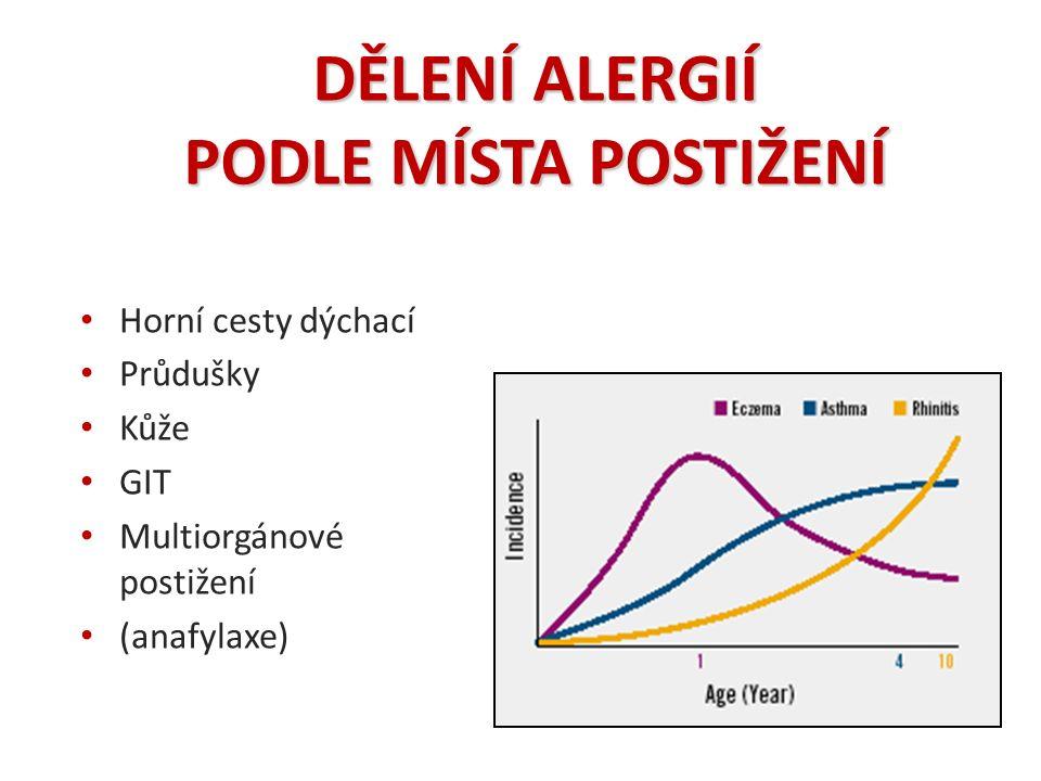 DĚLENÍ ALERGIÍ PODLE MÍSTA POSTIŽENÍ Horní cesty dýchací Průdušky Kůže GIT Multiorgánové postižení (anafylaxe)