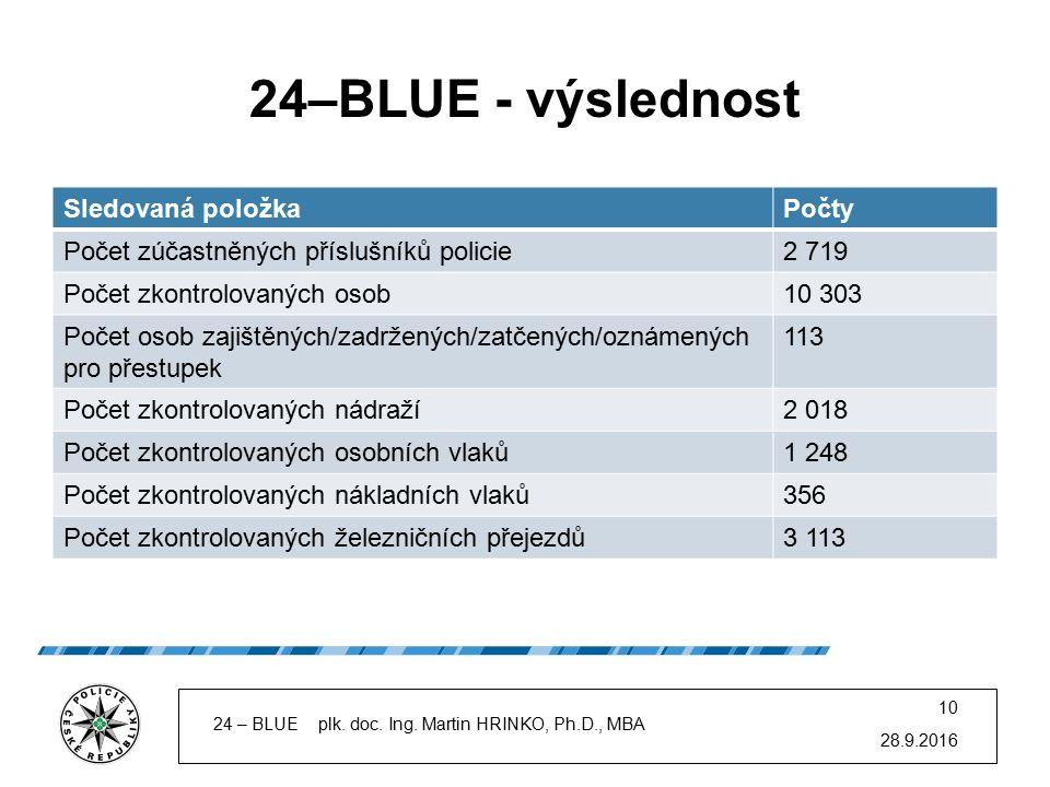 24–BLUE - výslednost 28.9.2016 24 – BLUE plk. doc. Ing. Martin HRINKO, Ph.D., MBA 10 Sledovaná položkaPočty Počet zúčastněných příslušníků policie2 71