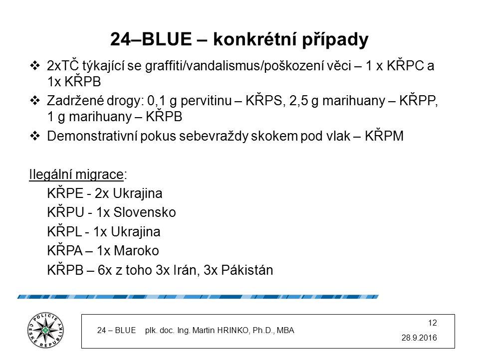 24–BLUE – konkrétní případy  2xTČ týkající se graffiti/vandalismus/poškození věci – 1 x KŘPC a 1x KŘPB  Zadržené drogy: 0,1 g pervitinu – KŘPS, 2,5