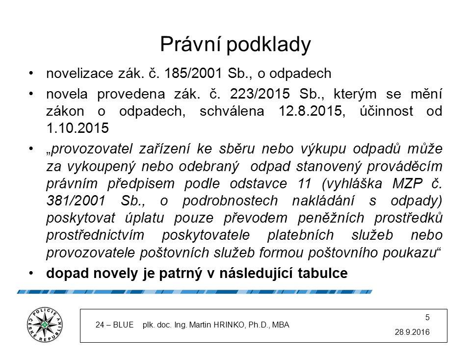 Právní podklady novelizace zák. č. 185/2001 Sb., o odpadech novela provedena zák. č. 223/2015 Sb., kterým se mění zákon o odpadech, schválena 12.8.201