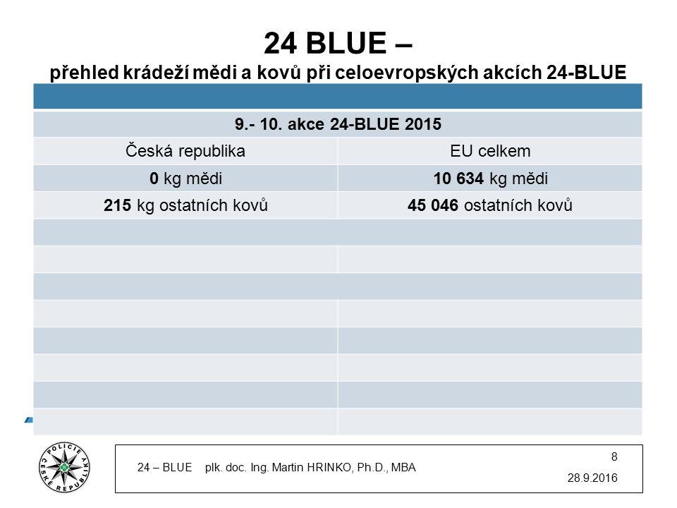 24 BLUE – přehled krádeží mědi a kovů při celoevropských akcích 24-BLUE 9.- 10. akce 24-BLUE 2015 Česká republikaEU celkem 0 kg mědi10 634 kg mědi 215