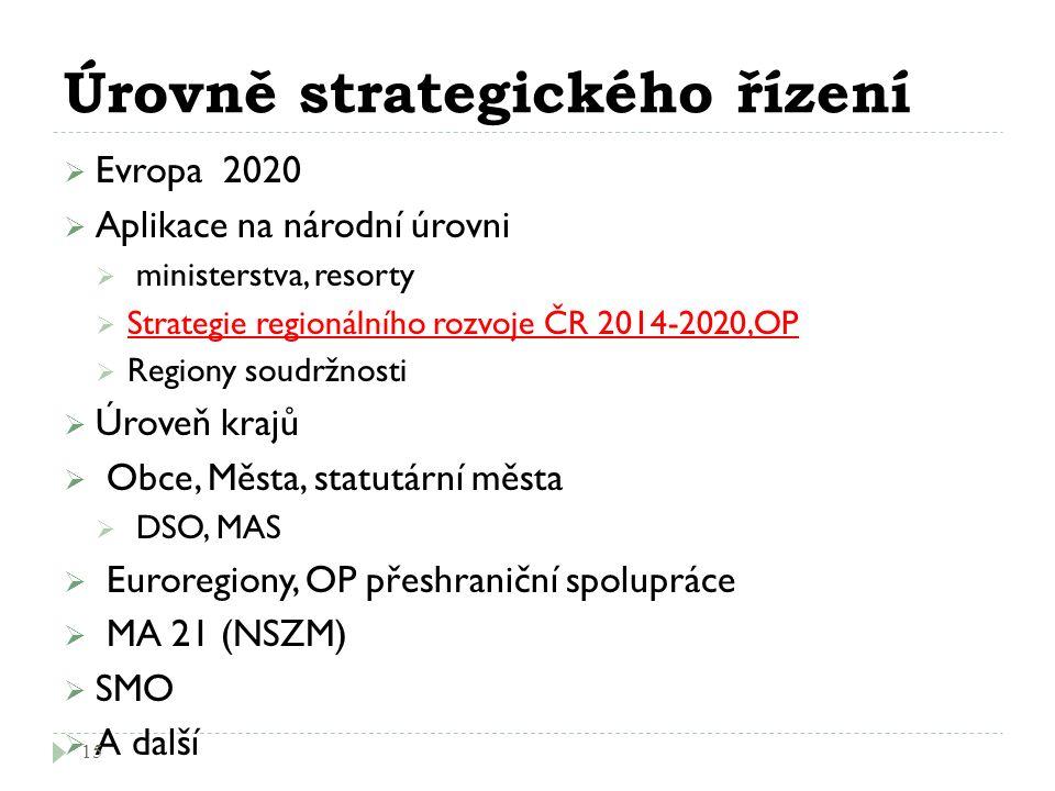 Úrovně strategického řízení  Evropa 2020  Aplikace na národní úrovni  ministerstva, resorty  Strategie regionálního rozvoje ČR 2014-2020,OP  Regiony soudržnosti  Úroveň krajů  Obce, Města, statutární města  DSO, MAS  Euroregiony, OP přeshraniční spolupráce  MA 21 (NSZM)  SMO  A další 15