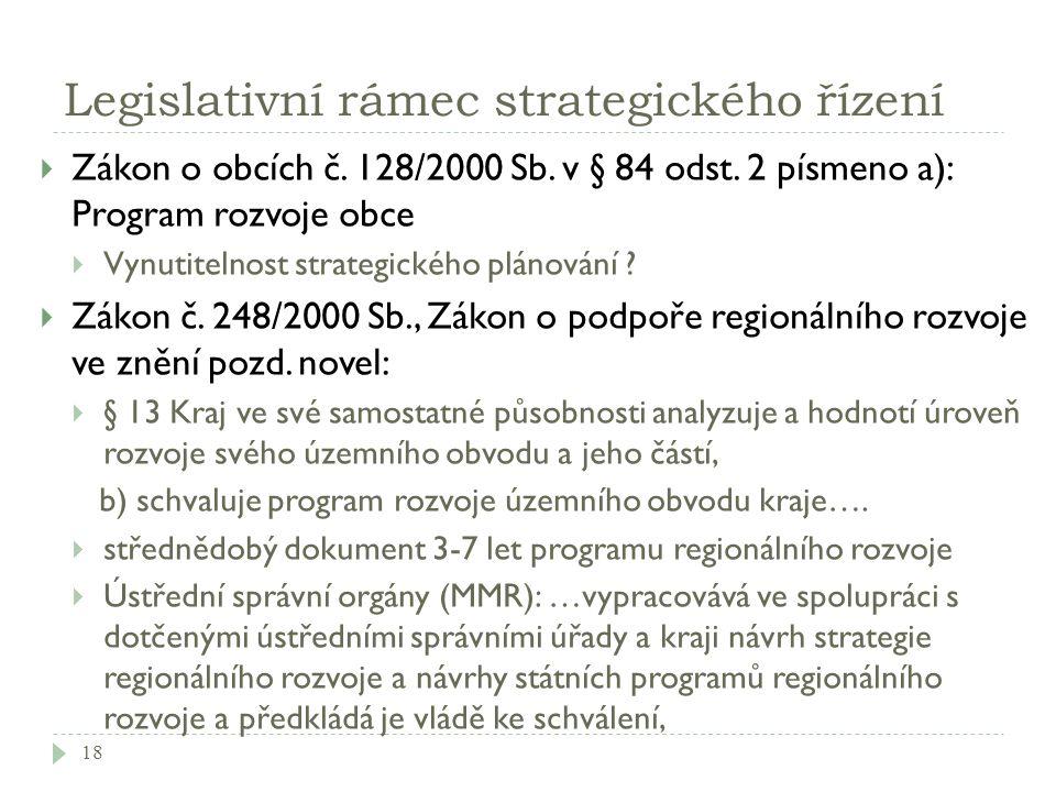 Legislativní rámec strategického řízení  Zákon o obcích č. 128/2000 Sb. v § 84 odst. 2 písmeno a): Program rozvoje obce  Vynutitelnost strategického