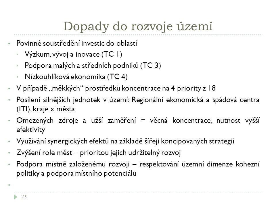 """Dopady do rozvoje území Povinné soustředění investic do oblastí Výzkum, vývoj a inovace (TC 1) Podpora malých a středních podniků (TC 3) Nízkouhlíková ekonomika (TC 4) V případě """"měkkých prostředků koncentrace na 4 priority z 18 Posílení silnějších jednotek v území: Regionální ekonomická a spádová centra (ITI), kraje x města Omezených zdroje a užší zaměření = věcná koncentrace, nutnost vyšší efektivity Využívání synergických efektů na základě šířeji koncipovaných strategií Zvýšení role měst – prioritou jejich udržitelný rozvoj Podpora místně založenému rozvoji – respektování územní dimenze kohezní politiky a podpora místního potenciálu 25"""