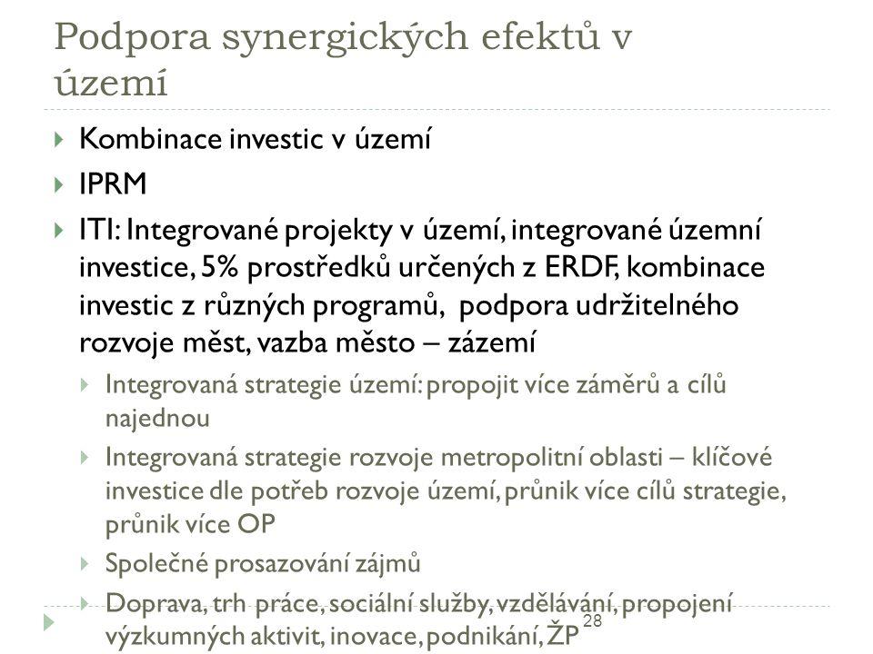 Podpora synergických efektů v území  Kombinace investic v území  IPRM  ITI: Integrované projekty v území, integrované územní investice, 5% prostřed