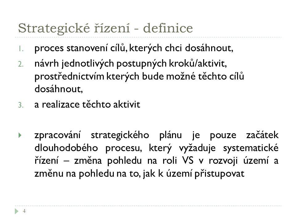 Strategické řízení - definice 1. proces stanovení cílů, kterých chci dosáhnout, 2. návrh jednotlivých postupných kroků/aktivit, prostřednictvím kterýc