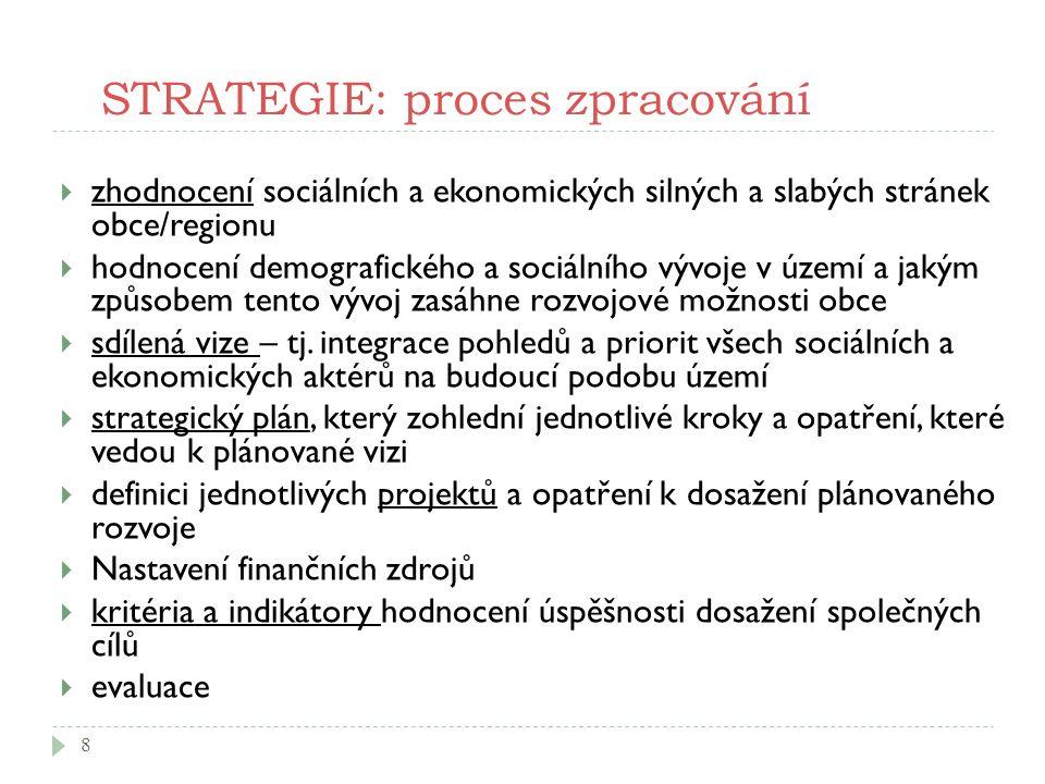 STRATEGIE: proces zpracování 8  zhodnocení sociálních a ekonomických silných a slabých stránek obce/regionu  hodnocení demografického a sociálního v
