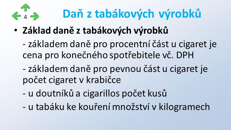 Základ daně z tabákových výrobků - základem daně pro procentní část u cigaret je cena pro konečného spotřebitele vč.