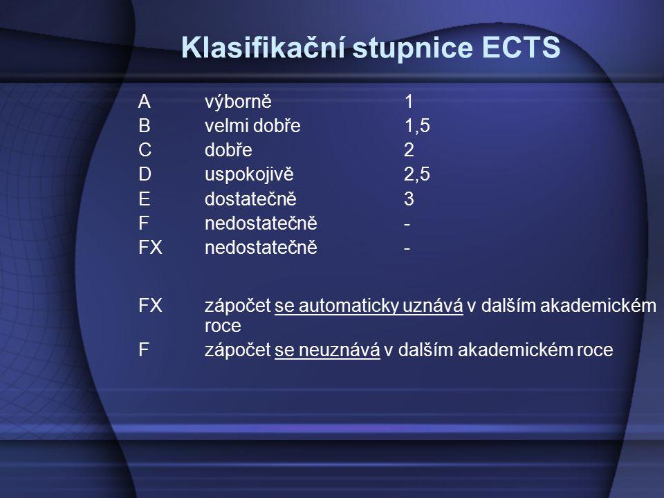 Klasifikační stupnice ECTS A výborně1 Bvelmi dobře1,5 Cdobře2 D uspokojivě2,5 E dostatečně3 F nedostatečně- FXnedostatečně- FXzápočet se automaticky uznává v dalším akademickém roce Fzápočet se neuznává v dalším akademickém roce