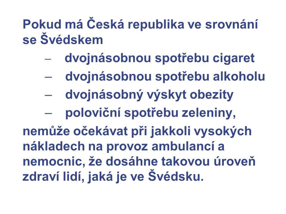 Pokud má Česká republika ve srovnání se Švédskem – dvojnásobnou spotřebu cigaret – dvojnásobnou spotřebu alkoholu – dvojnásobný výskyt obezity – poloviční spotřebu zeleniny, nemůže očekávat při jakkoli vysokých nákladech na provoz ambulancí a nemocnic, že dosáhne takovou úroveň zdraví lidí, jaká je ve Švédsku.