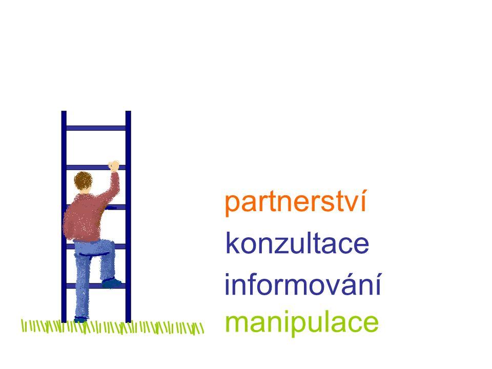 manipulace informování konzultace partnerství
