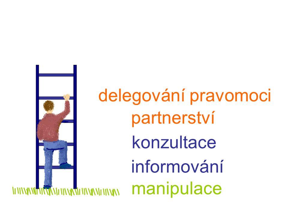 manipulace informování konzultace partnerství delegování pravomoci